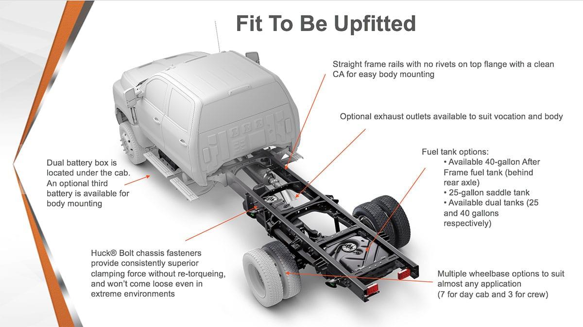 New International CV Class 4/5 Truck Offers True Commercial