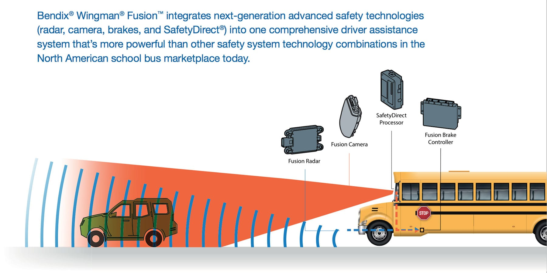 IC Bus First to Market with Standard Electronic Stability