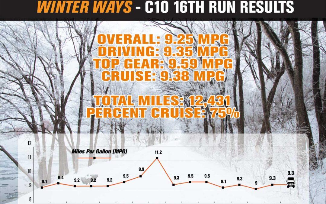 16th Run MPG Stats